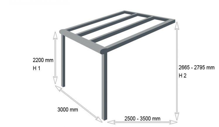 Klein, aber oho: Terrassenüberdachung aus pulverbeschichtetem Aluminium mit 3000 mm Breite. Bestellbar in den Farben Reinweiß und Anthrazit