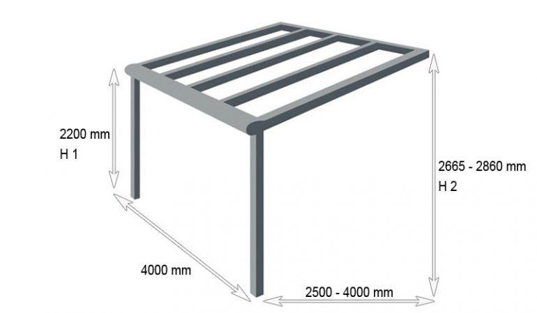 Wenn es draußen gemütlich werden soll: Die 4000 mm Alu Terrassenüberdachung Golden S, erhältlich in sieben verschiedenen Designs