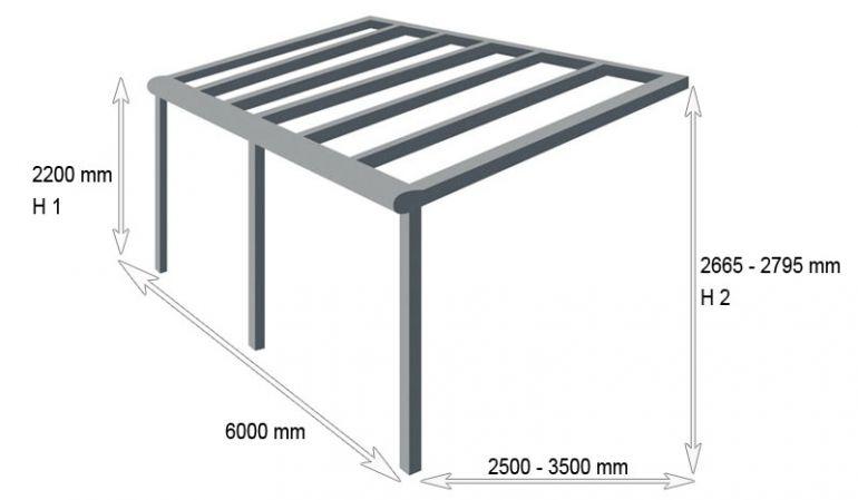 Für die 6 m breite Terrassenüberdachung aus pulverbeschichtetem Aluminium benötigen Sie fünf 16 mm Stegplatten zur Verglasung